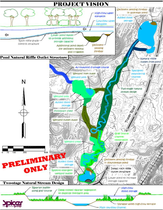 Vision for reconstruction of Traver Creek