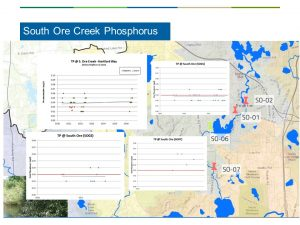 Watershed tour stop showing phosphorus levels at sites on South Ore Creek