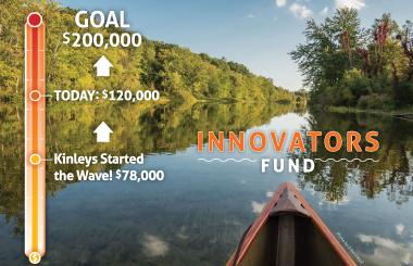 innovators fund goal